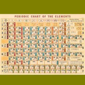 affiche-pedagogique-cavallini-tableau-periodique-element-ief-chimie