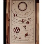 stukapuka-puzzle-en-bois -educatif-espace-cosmos-systeme-solaire-montessori